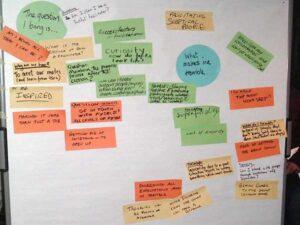 Brainstorming Facilitando
